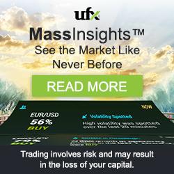 ufx.com massinsights